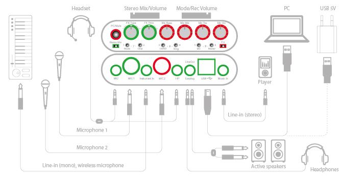 гитарный эффект-процессор